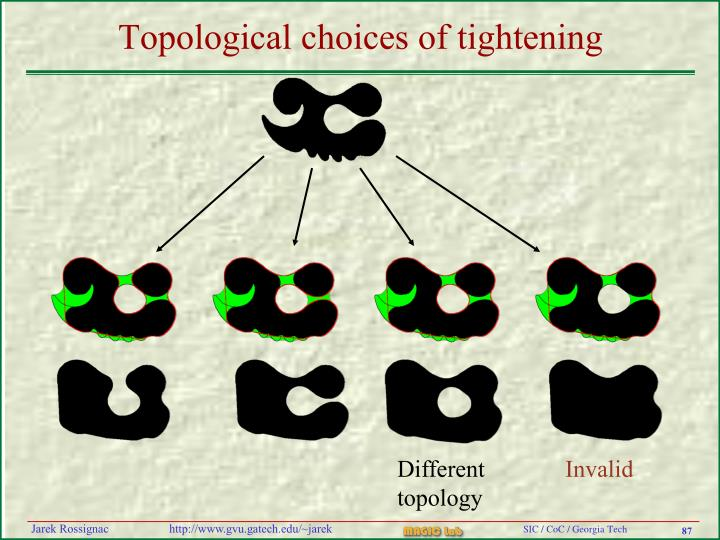 Topological choices of tightening