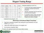 magnet tuning range