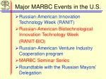 major marbc events in the u s