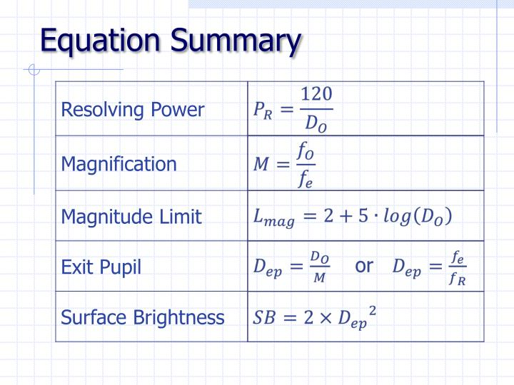 Equation Summary