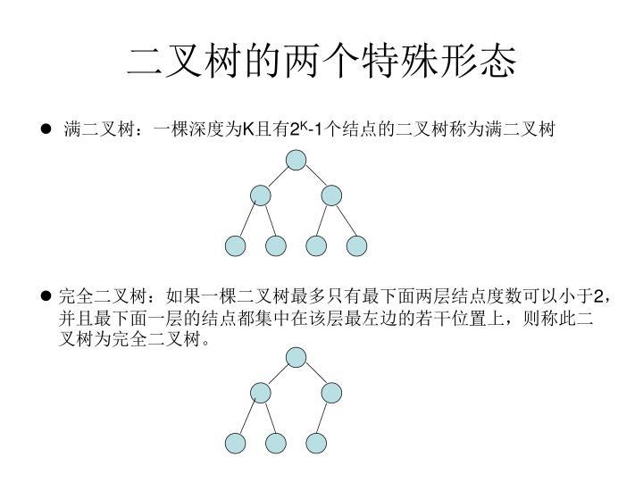 二叉树的两个特殊形态