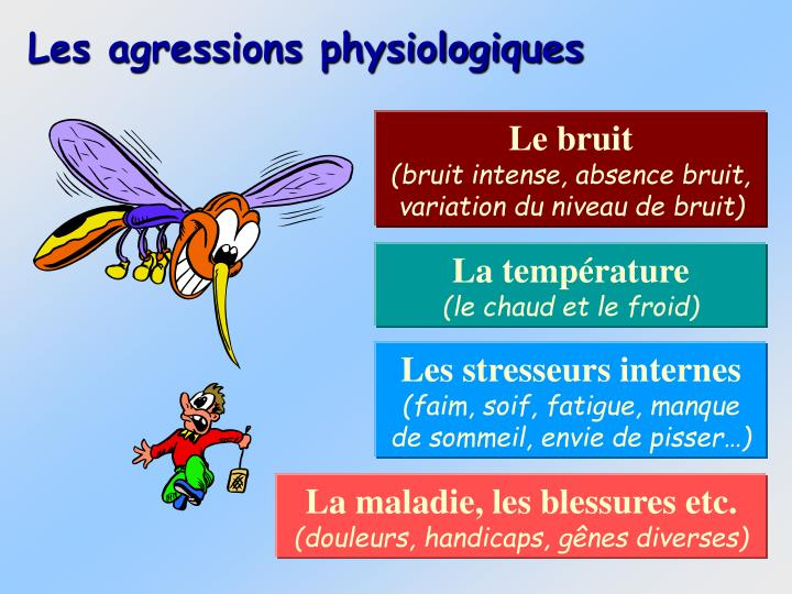 Les agressions physiologiques