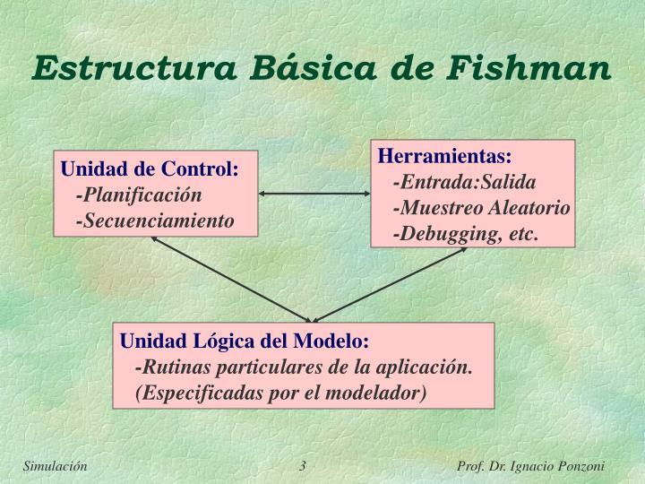 Estructura b sica de fishman