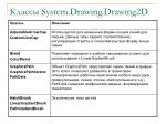system drawing drawing2d