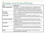 system drawing2