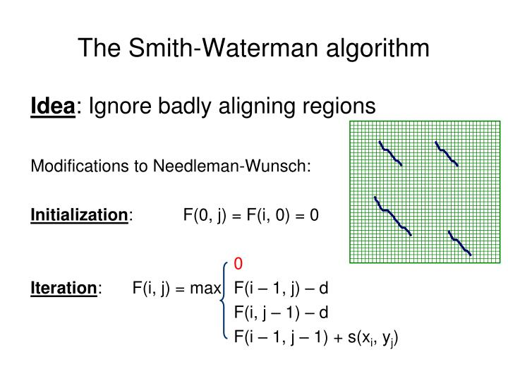 The Smith-Waterman algorithm