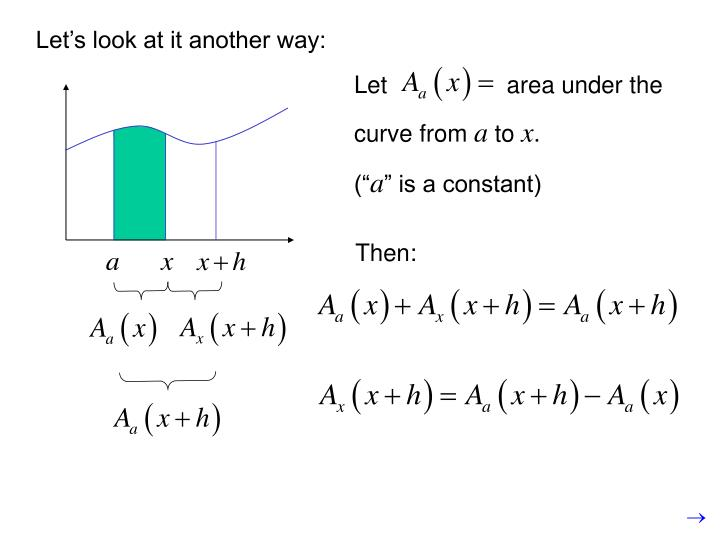 Let                  area under the curve from