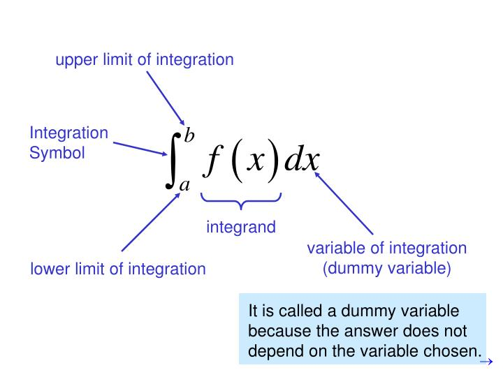It is called a dummy variable because the answer does not depend on the variable chosen.