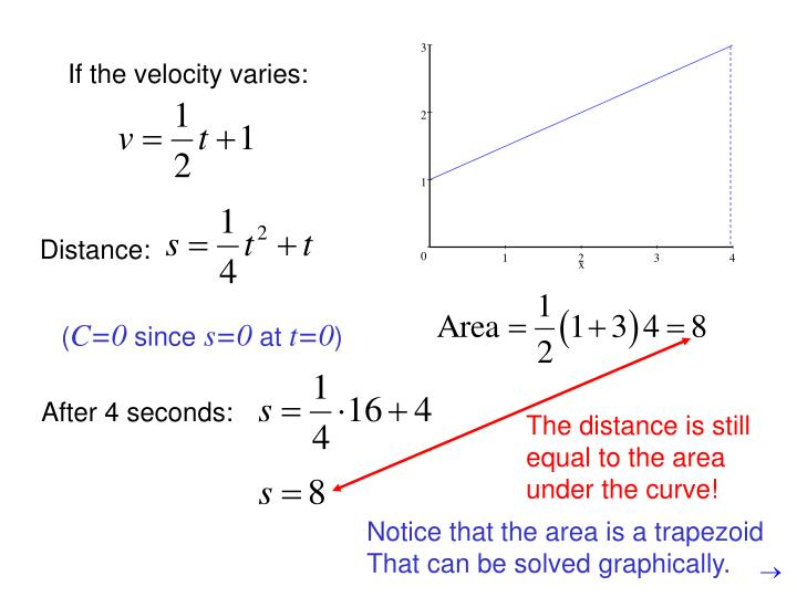 If the velocity varies: