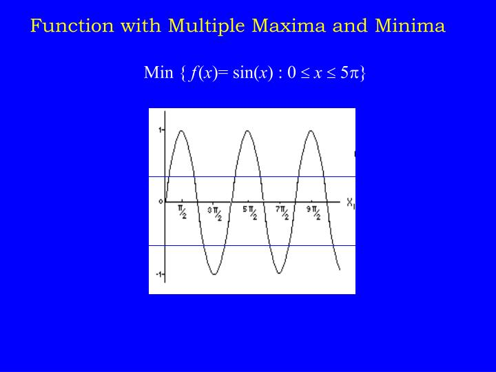 Function with Multiple Maxima and Minima