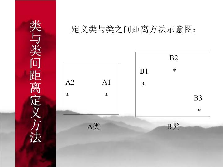 类与类间距离定义方法