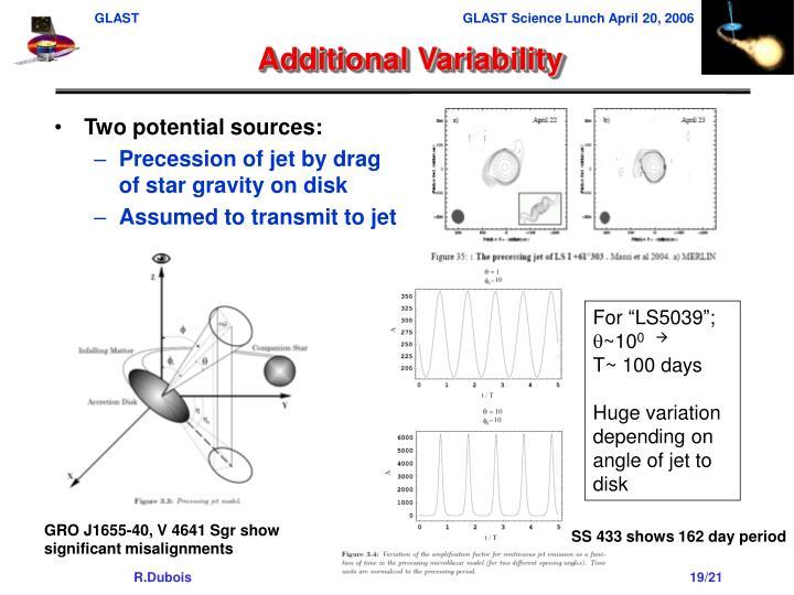 Additional Variability