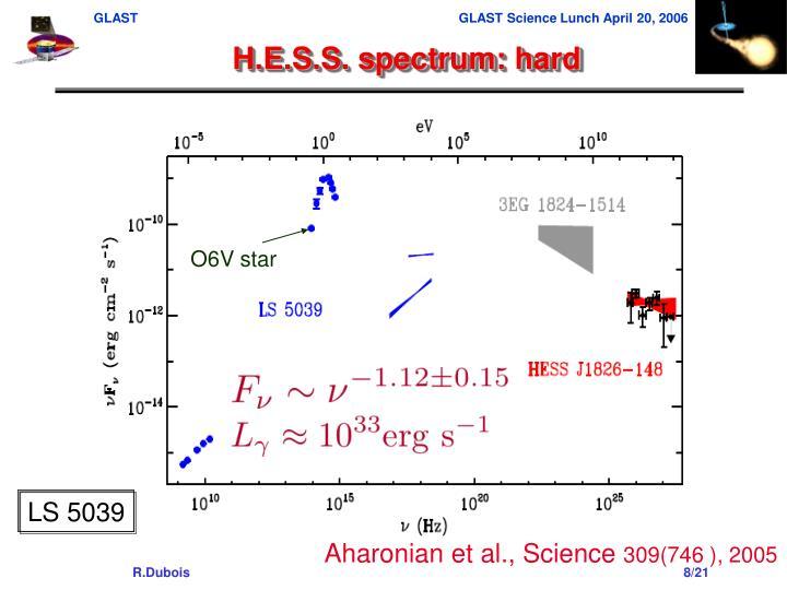 H.E.S.S. spectrum: hard