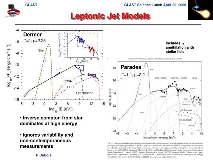 Leptonic Jet Models