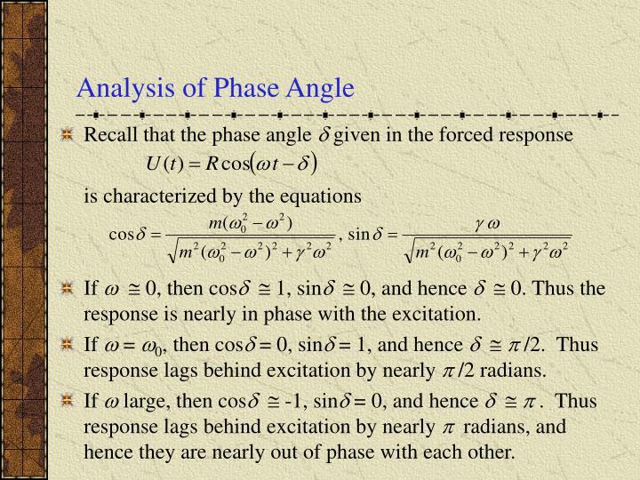 Analysis of Phase Angle