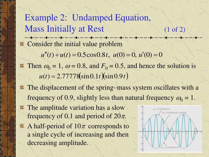 Example 2:  Undamped Equation,