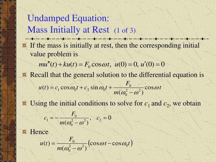 Undamped Equation:
