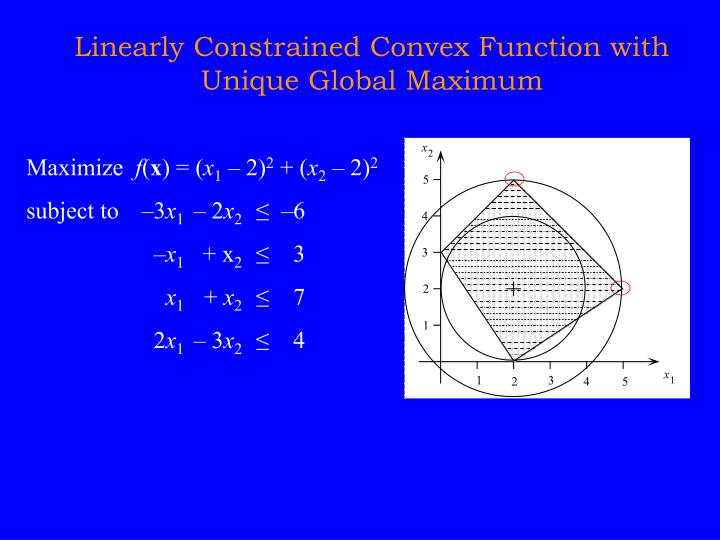 Linearly Constrained Convex Function with Unique Global Maximum