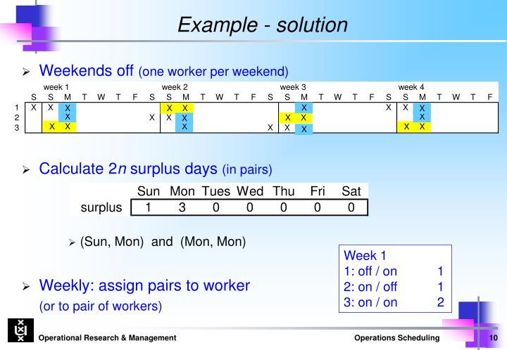 Example - solution