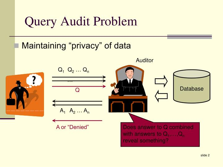 Query audit problem