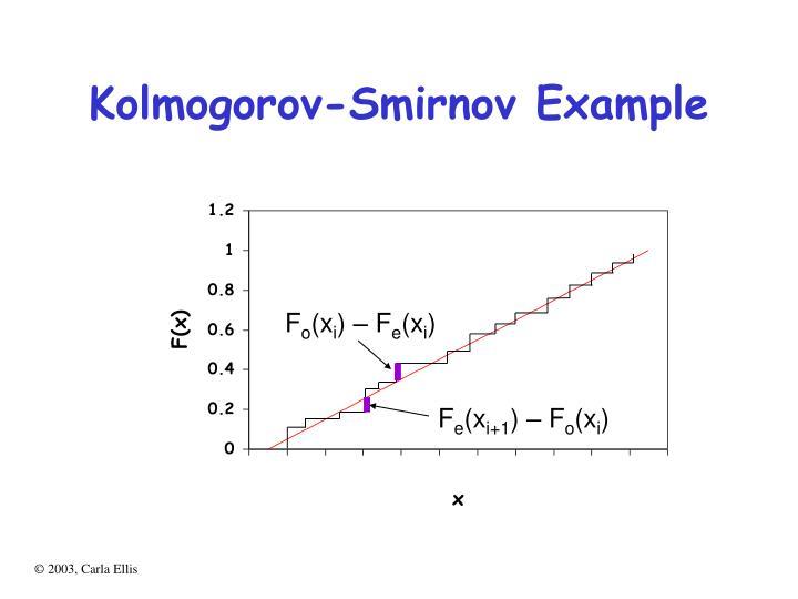 Kolmogorov-Smirnov Example