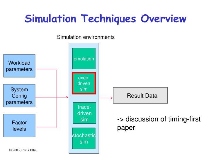 Simulation Techniques Overview