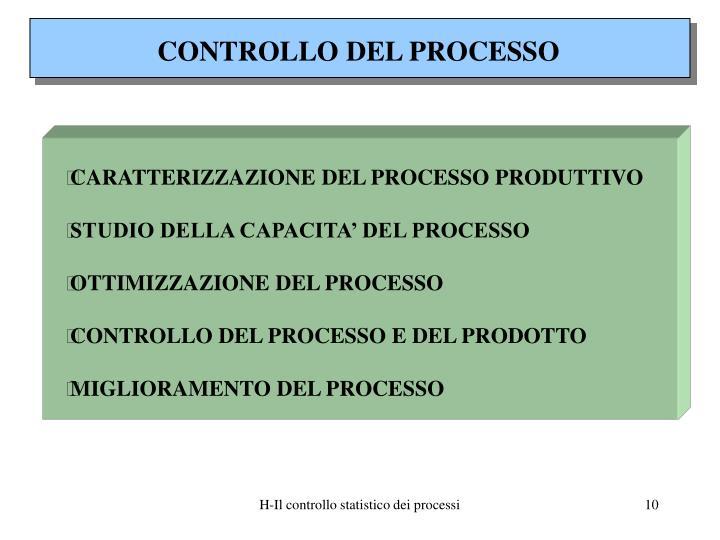 CONTROLLO DEL PROCESSO