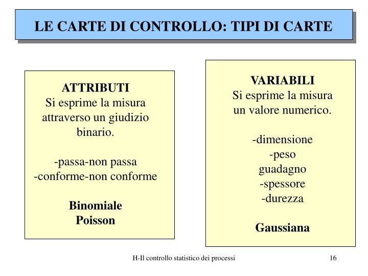 LE CARTE DI CONTROLLO: TIPI DI CARTE