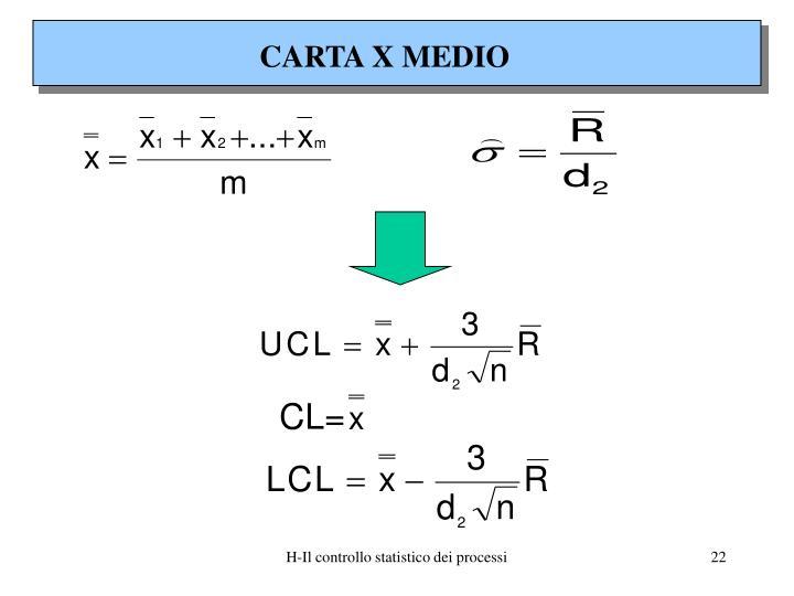 CARTA X MEDIO