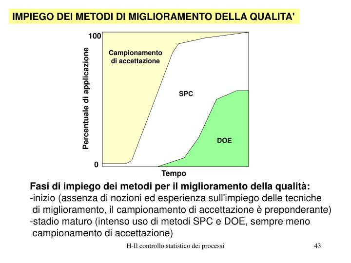 IMPIEGO DEI METODI DI MIGLIORAMENTO DELLA QUALITA'