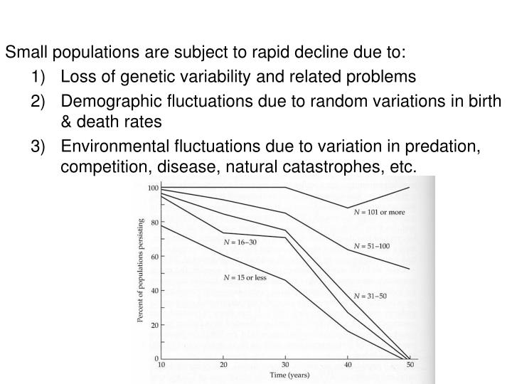 Small populations are subject to rapid decline due to: