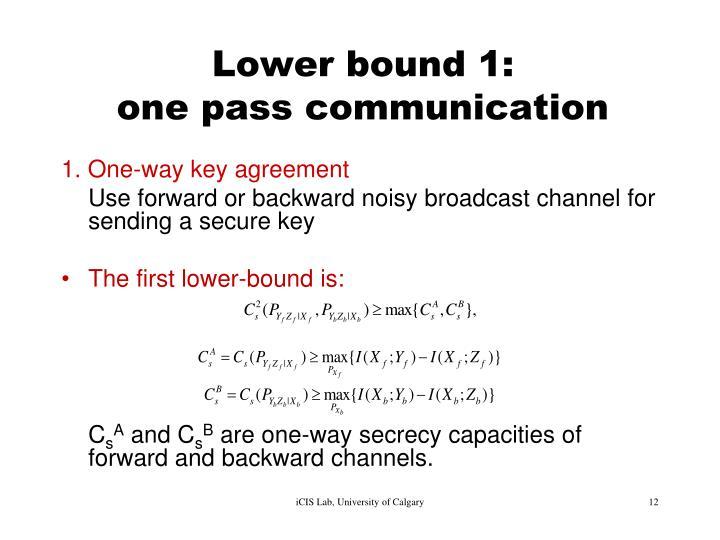 Lower bound 1: