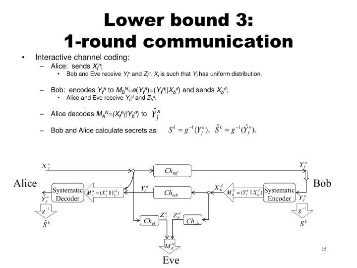 Lower bound 3: