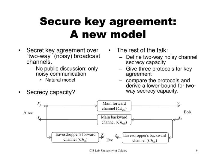"Secret key agreement over ""two-way"" (noisy) broadcast channels."