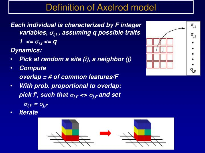 Definition of Axelrod model