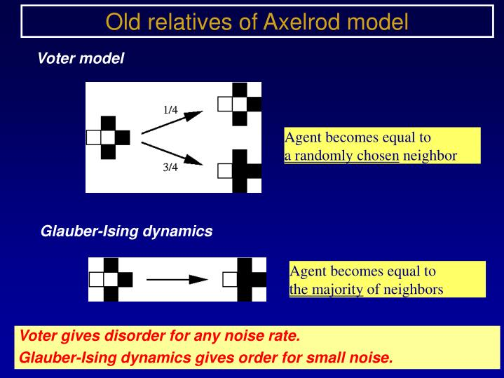 Old relatives of Axelrod model