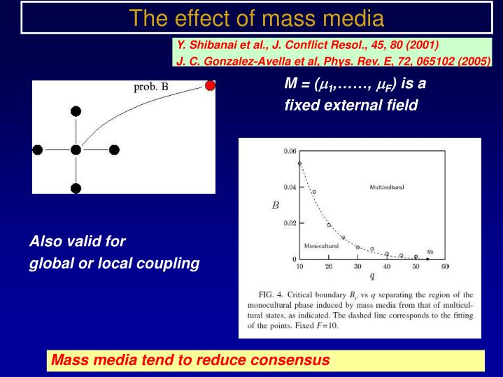 The effect of mass media