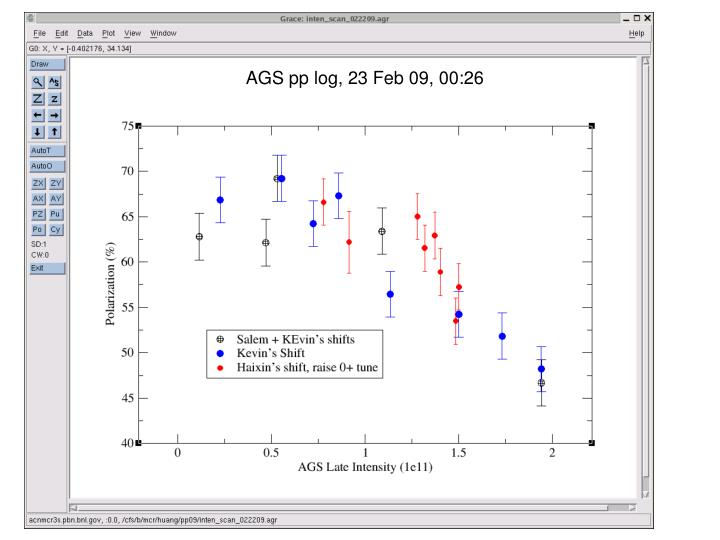 AGS pp log, 23 Feb 09, 00:26