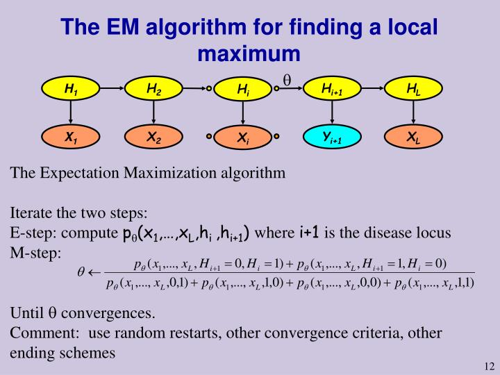 The EM algorithm for finding a local maximum