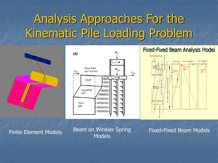 Analysis Approaches For the Kinematic Pile Loading Problem