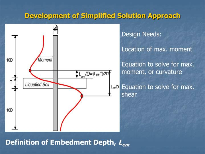 Development of Simplified Solution Approach