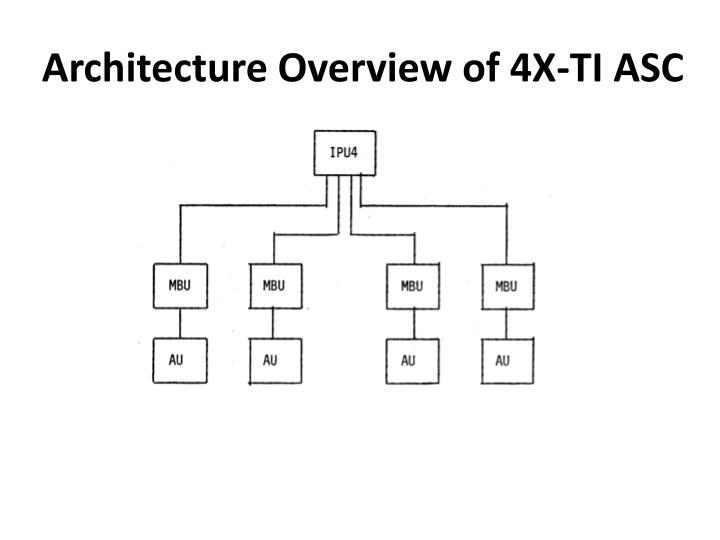 Architecture Overview of 4X-TI ASC