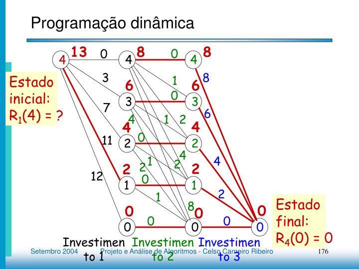Programação dinâmica