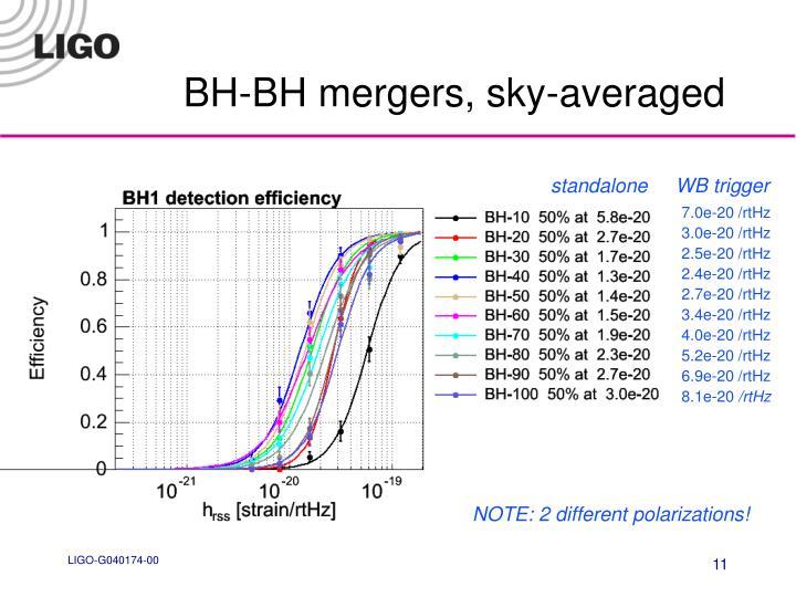 BH-BH mergers, sky-averaged