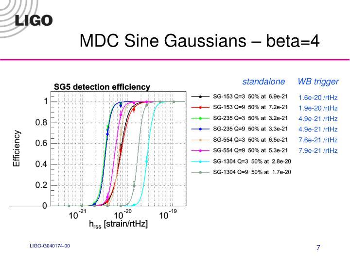 MDC Sine Gaussians – beta=4