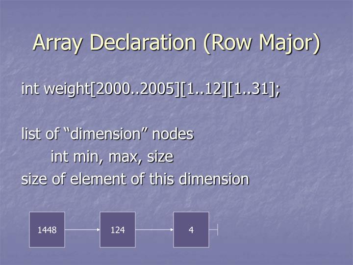 Array Declaration (Row Major)