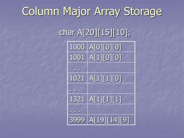 Column Major Array Storage