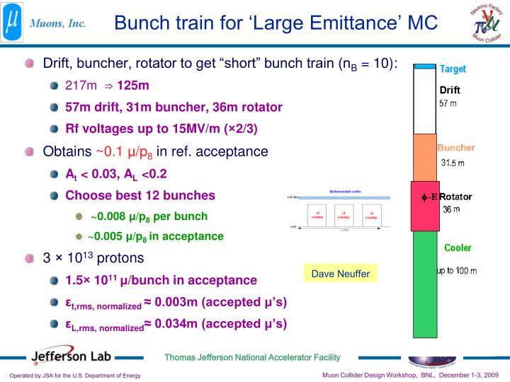 Bunch train for 'Large Emittance' MC