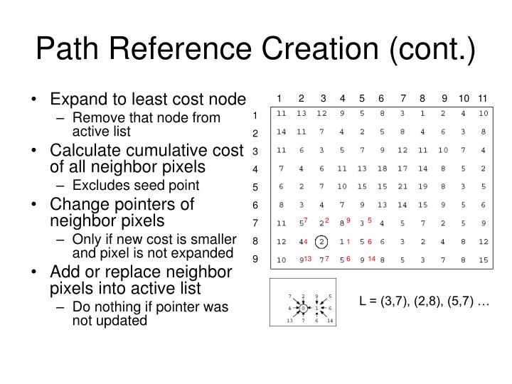 Path Reference Creation (cont.)