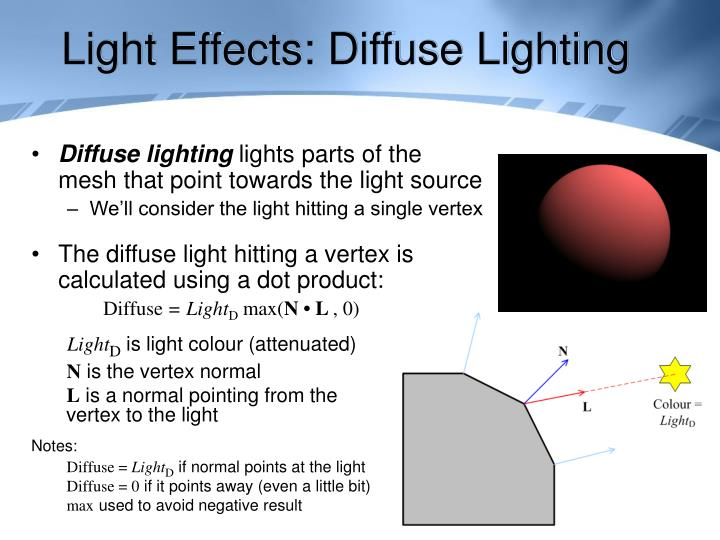 Light Effects: Diffuse Lighting